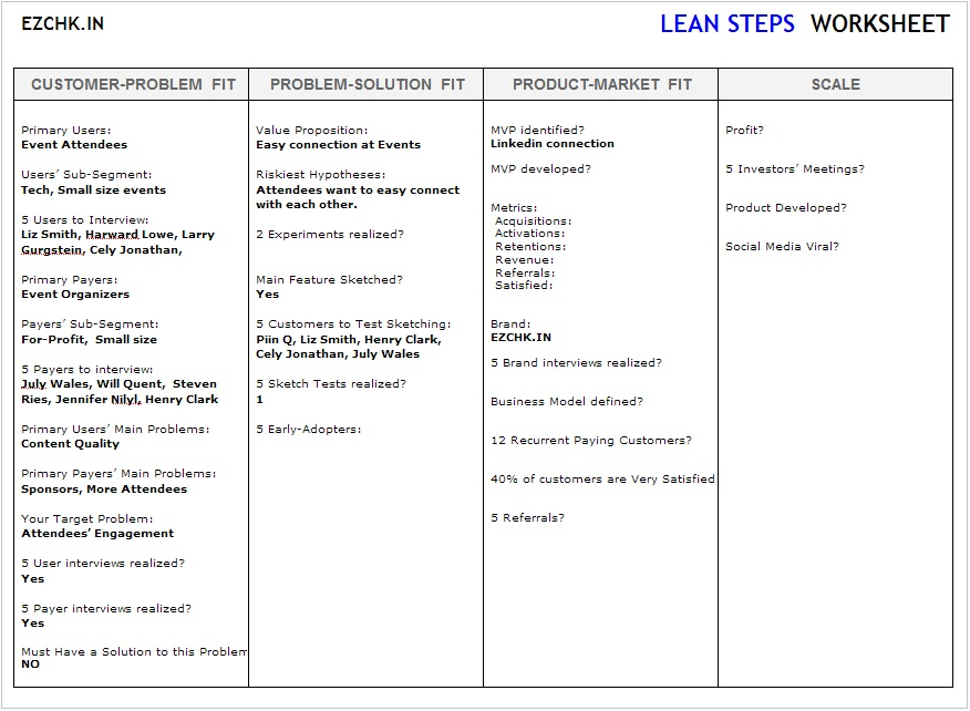 Lean Steps Worksheet – Ez Worksheet